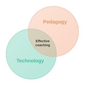 Stop talking tech: 3 tips for pedagogy-based coaching