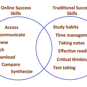 How to prepare your learners for online success