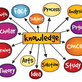 Use mind maps to reinforce flipped learning