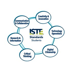 ISTE Standards refresh