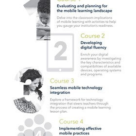 Build a solid foundation for mobile learning