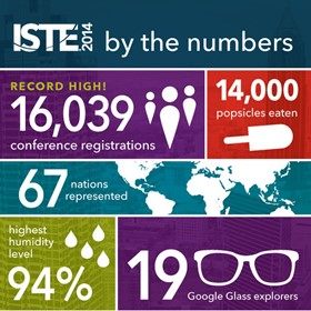ISTE 2014 by the numbers
