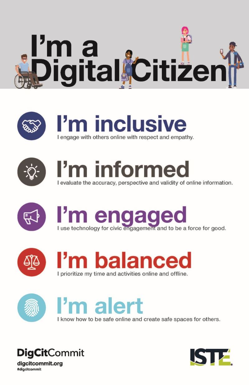Infographic: I'm a digital citizen! | ISTE